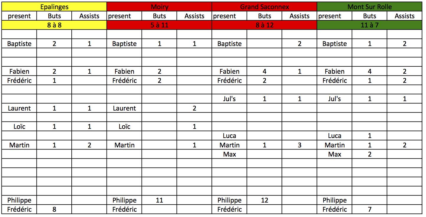 stats-match-2